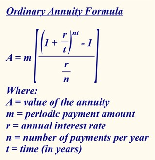 Ordinary Annuity formula