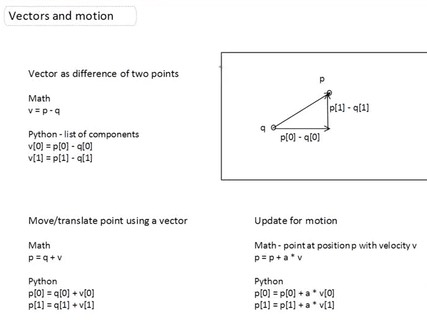 The math of python:  understanding of vectors and triangle properties are needed to make Pong work.